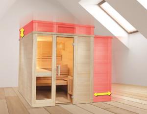 sauna style sauna nach ma zum lfm preis. Black Bedroom Furniture Sets. Home Design Ideas